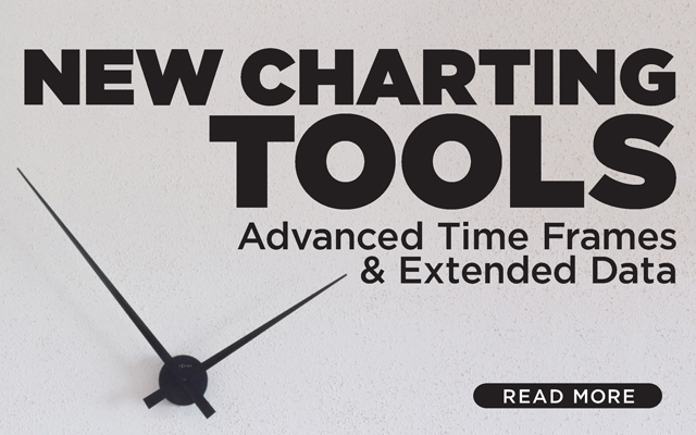 New Charting Tools: Advanced Time Frames and Extended Data