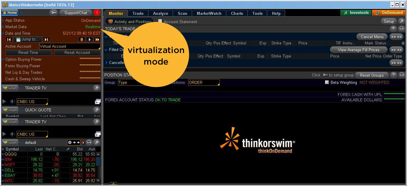 Thinkorswim backtesting trading strategy