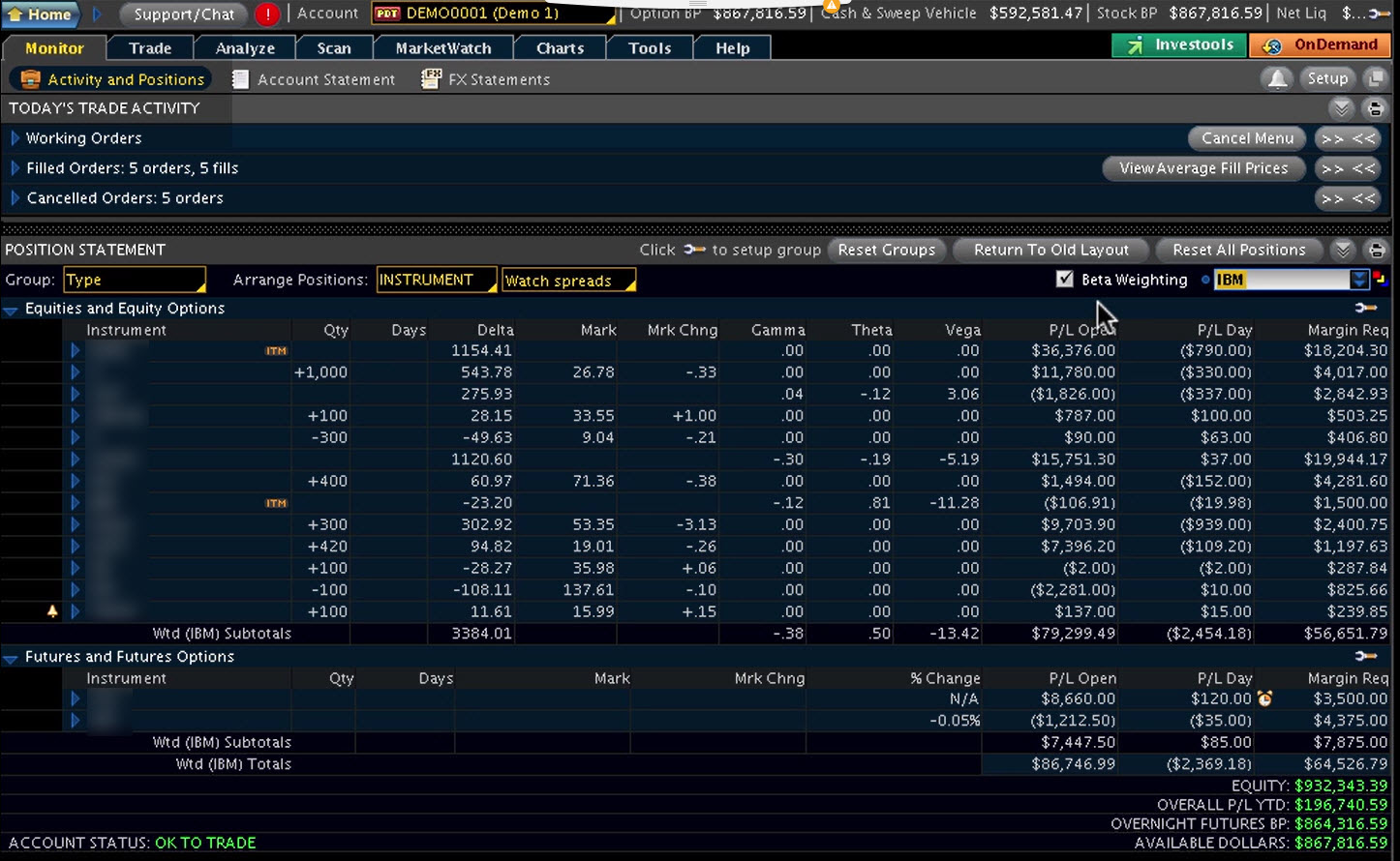 Assess your positions risk with beta weighting on thinkorswim double click to enable zooming biocorpaavc