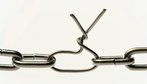 Energy sector weak link?