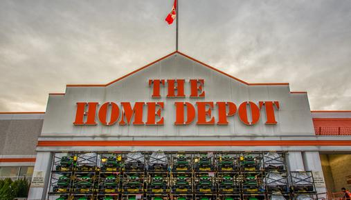 Stock Price Analysis of The Home Depot, Inc. (HD)