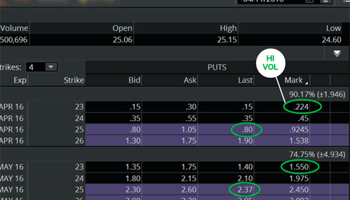 implied volatility variables