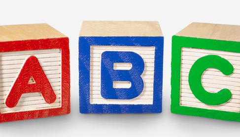 Your Options ABCs: Basic Call and Put Option Strategies