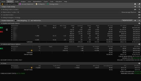 Monitor Tab on thinkorswim: Quick Access to Your Trading Activity Small