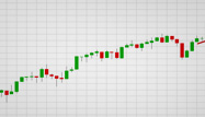 Finding the End of a Trend with the Relative Strength Index