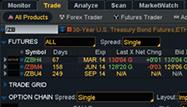 Futures 4 Fun: Futures-Trading