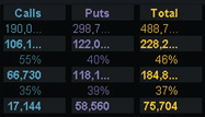 Gear Head: Covered Call Roller and Options Statistics
