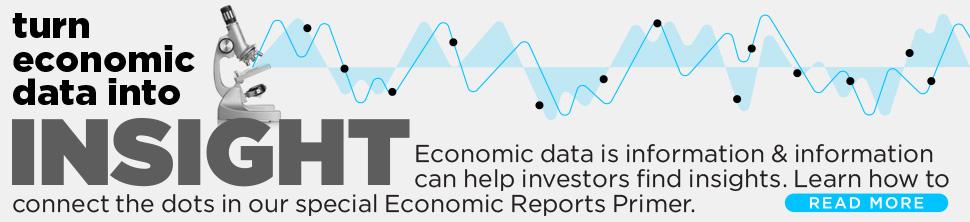 Economic indicators: